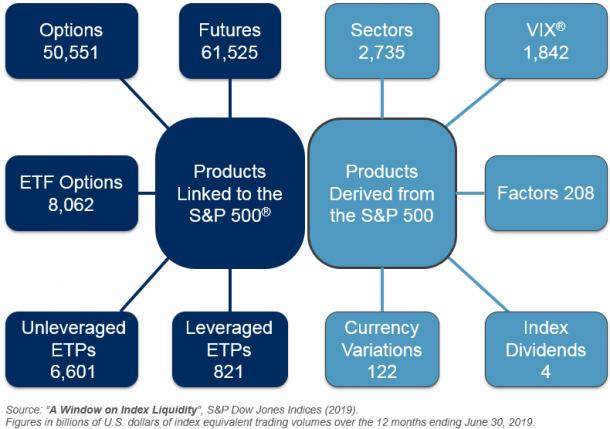 """A Window on Index Liquidity"""