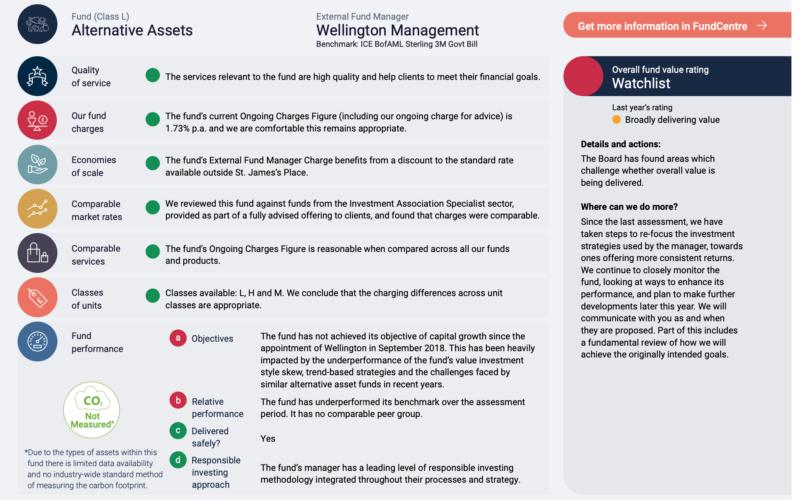 Alternative Assets_Wellington Management