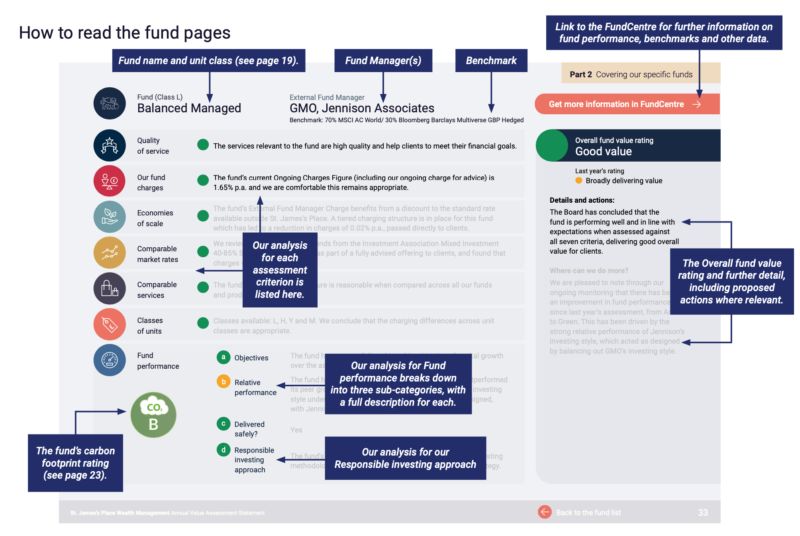 SJP_how to read the fund pages