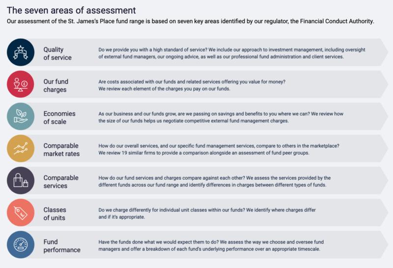 SJP_seven areas of assessment